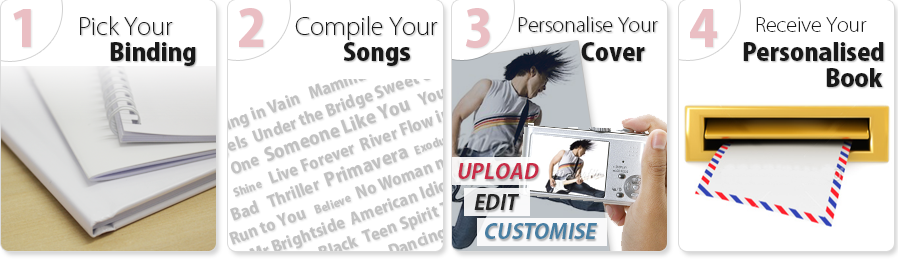 Create Your Own Personalised Music Books